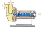 自吸型屏蔽电泵